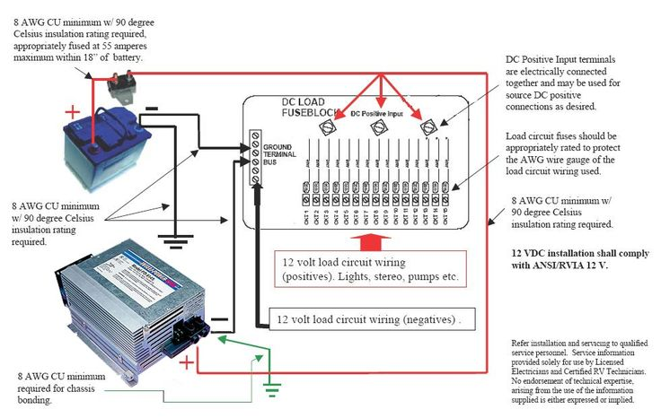Magnetek Power Converter Wiring Diagram - Facbooik.com