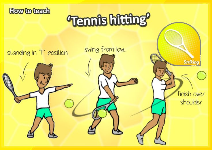 how to teach to play tennis