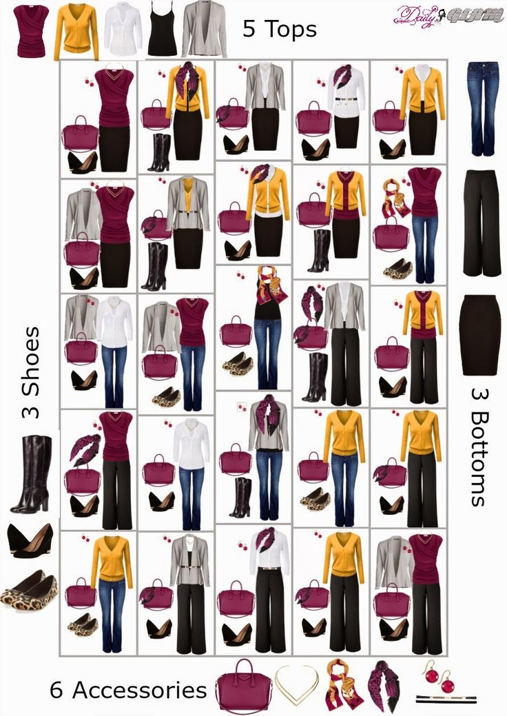 Daily Glam: How to build a capsule wardrobe: