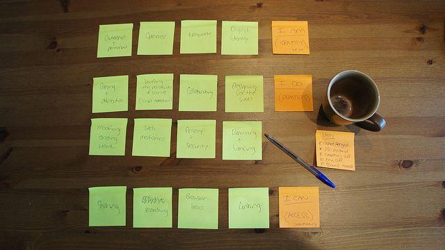 Reconfiguring Mozilla's web literacies (v0.1 alpha)