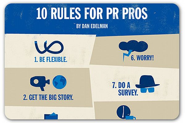 10 Rules for PR Pros from Edelman from the 60s. Some things, like family values, dont change.