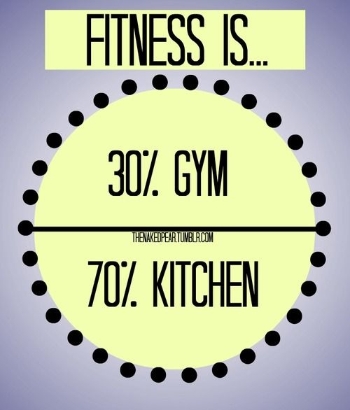 you can't burn off a bad meal