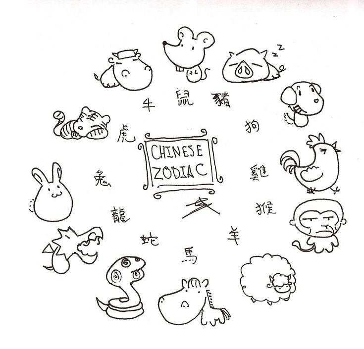rooster chinese zodiac sketch coloring page