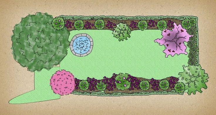 Garden planner - Garden application - GARDENA   1000 in ...