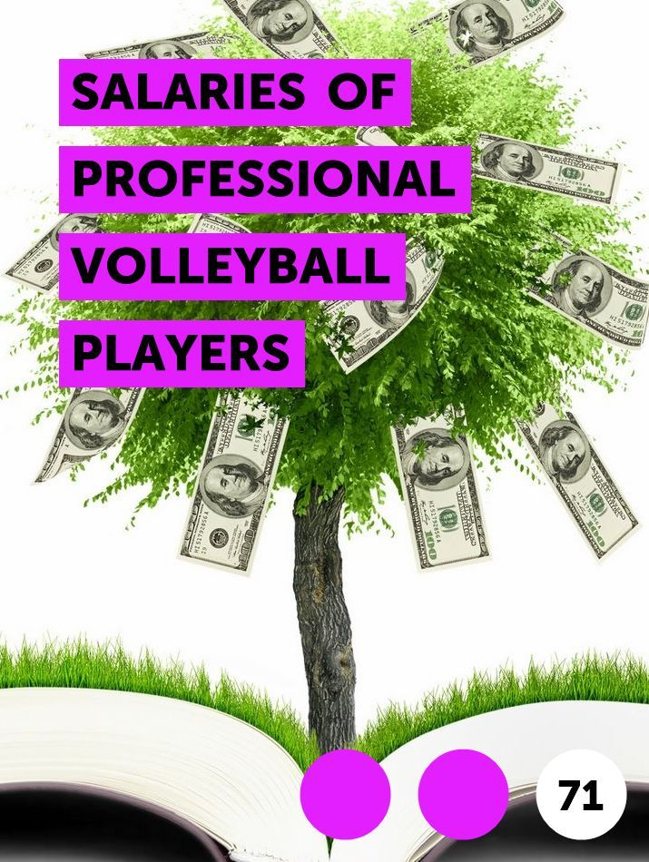 Salaries Of Professional Volleyball Players In 2020 Credit Score Line Of Credit Budgeting Money