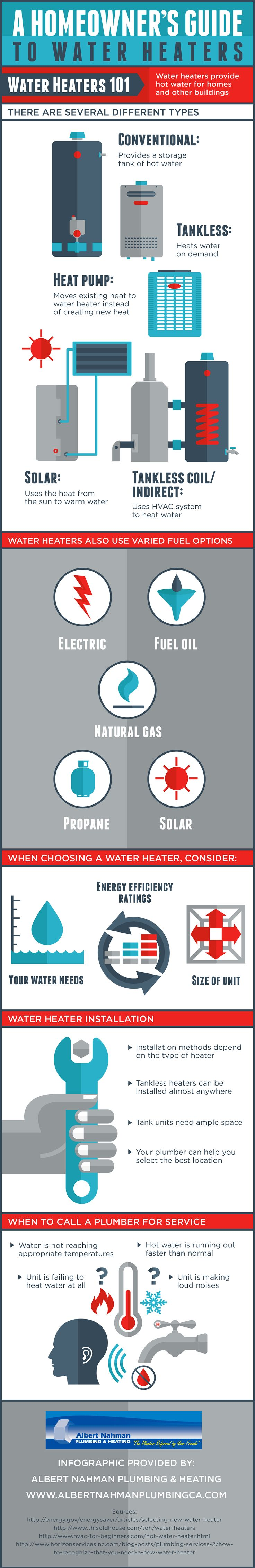 492 best home improvement infographics images on pinterest for Best heating options