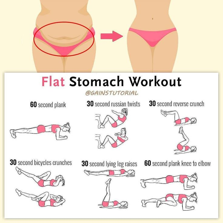 Best Exercise To Get A Flat Stomach At Home