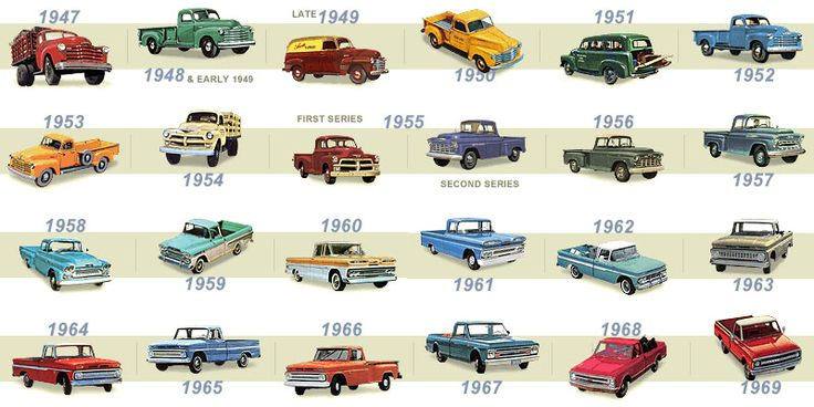Old Chevy Truck Models | hehe soo helpful to make my decision but so many different models i like!