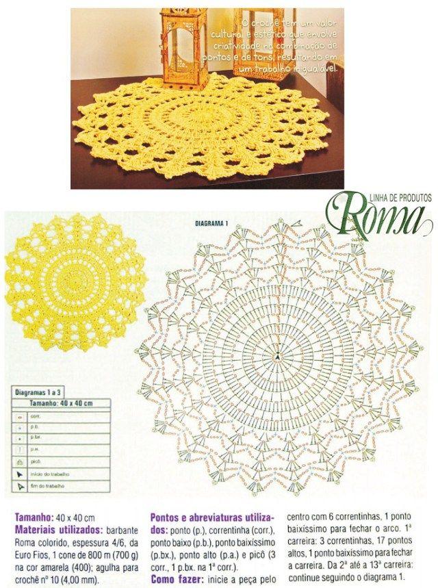 Materiais Utilizados para o centro de mesa ACIMA: Fio Barroco Multicolor, da…