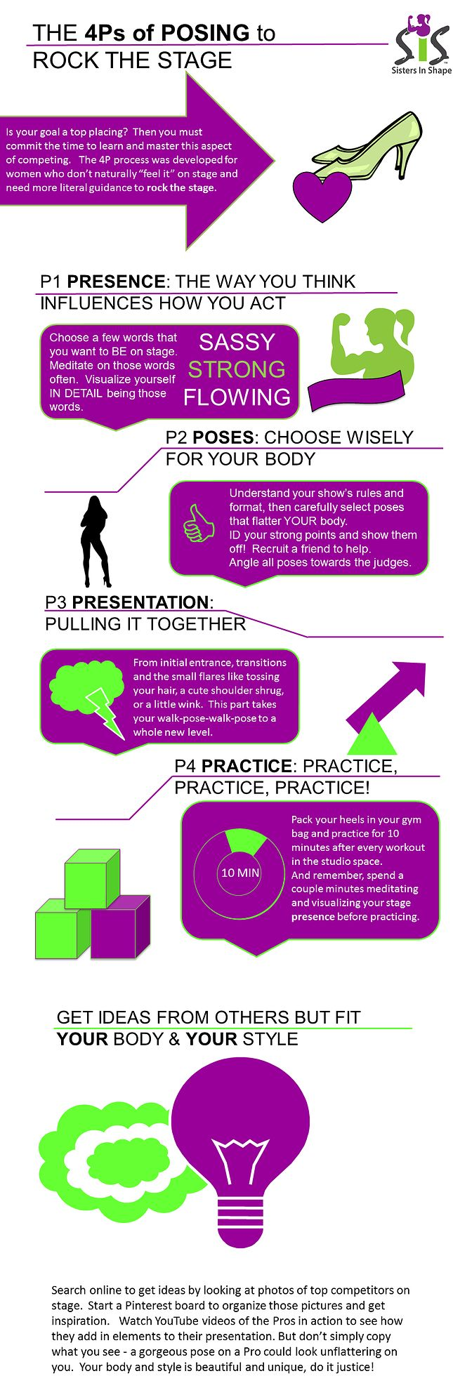 4Ps of Posing Infographic - Especially love that it highlights positive visualization and meditation! Will definitely be going back to this for reference :)