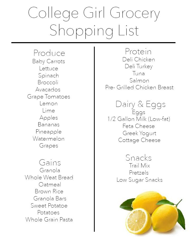 The budget friendly, diet friendly College Girl Grocery Shopping List!!