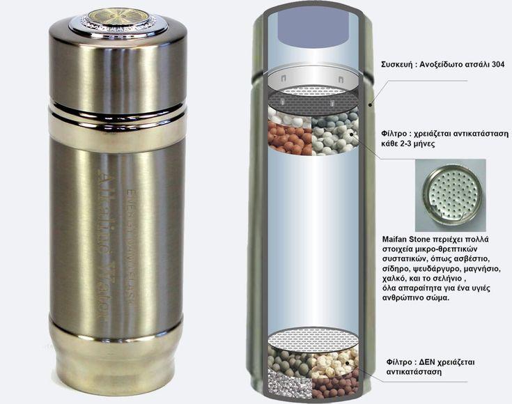 Alkaline Greece - Αλκαλικό Νερό - Αλκαλοποίηση Νερού - Alkaline Water