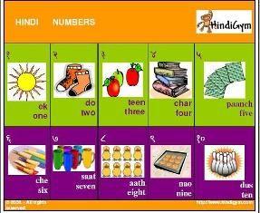Hindi Gym - free worksheet | Kids Activity | Learn hindi ...