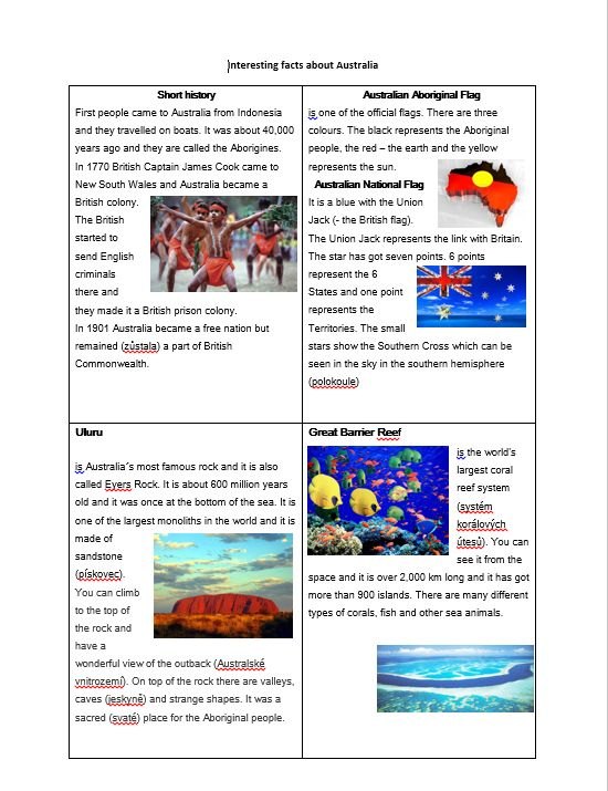 Interesting facts about Australia Reading Comprehension :http://myreadingkids.com/interesting-facts-australia-reading-comprehension/
