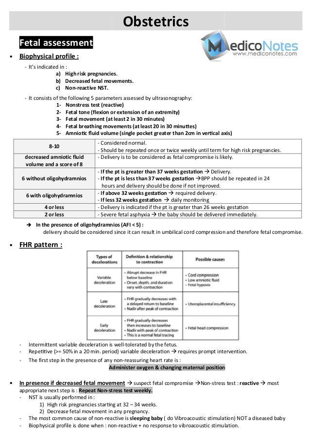 Ap biology test study plan
