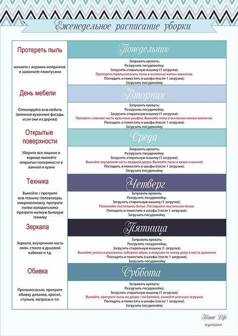 Чек-лист организация бумаг и документов. Скачать бесплатно