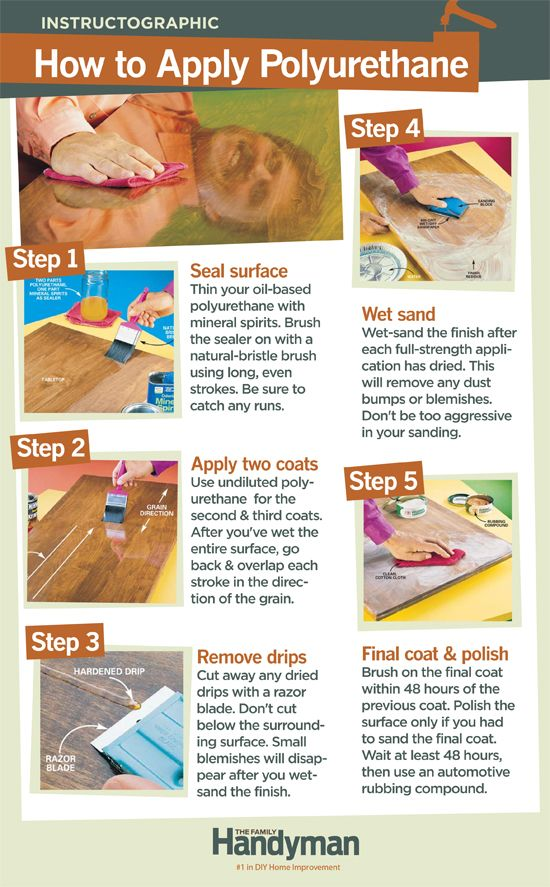 DIY Tutorial: How to Apply Polyurethane. Oil-based polyurethane varnish brings out wood's natural beauty. This 4-step method will help you create a smooth finish.
