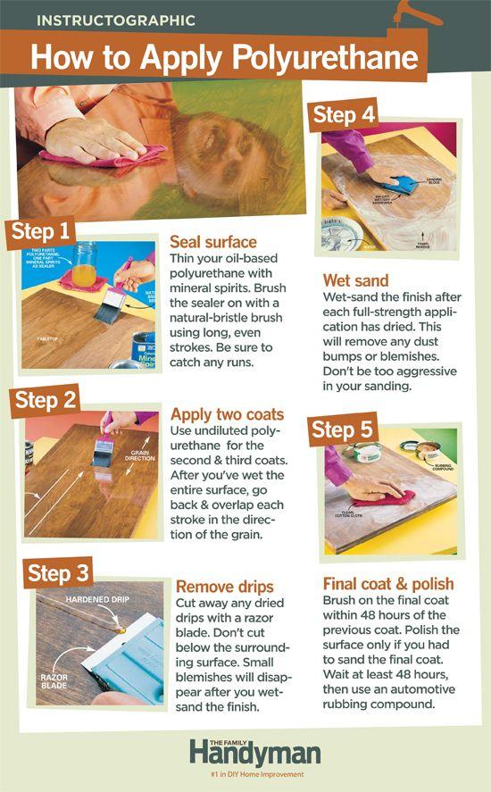 DIY Tutorial: How to Apply Polyurethane.