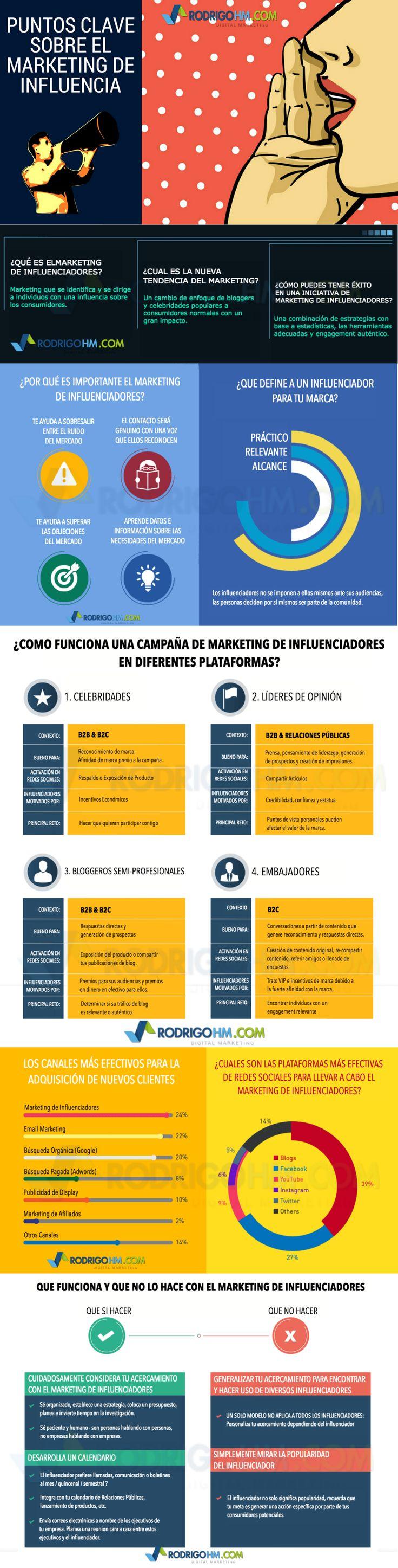 Marketing de Influencers: puntos clave #infografia