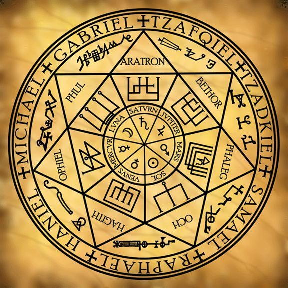 7 archangels | Seal of the Seven Archangels