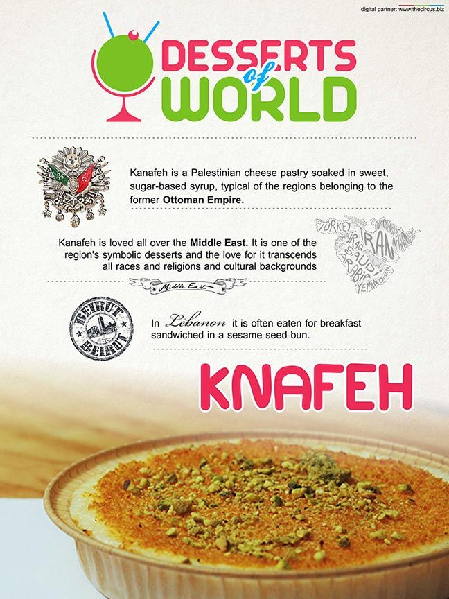 Knafeh - Cheese Dessert from ottoman empire