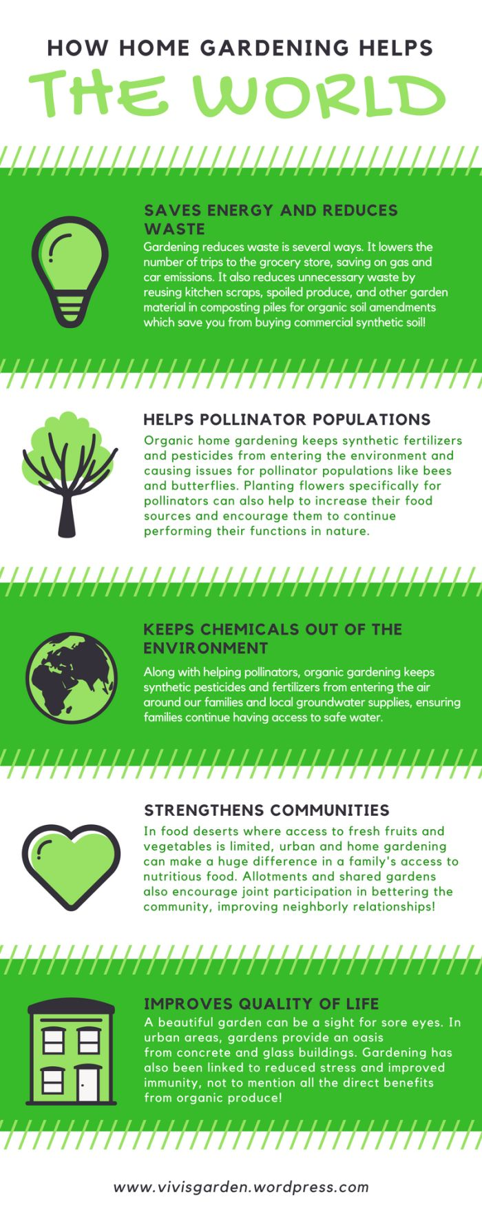 How Home Gardening Helps The World Infographic | Vivi's Garden