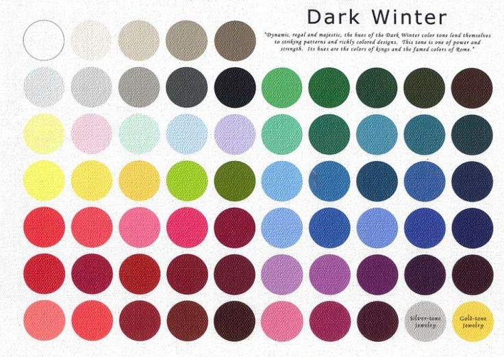 "Dark Winter is December. Dark Winter is a hybrid season of Autumn & Winter. It is a neutral season. This palette is Shaded, meaning its colors are darkened with black. It is the darkest Winter palette, & darkest season out of twelve. It is mostly a cool palette, with some added warmth. I like to call it ""Christmas warmth"". I would say its 90% Cool & 10% Warm."