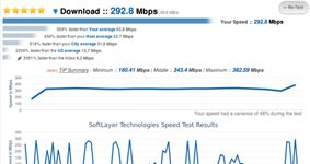 Download Speed Test #broadband #rates #comparison http://broadband.remmont.com/download-speed-test-broadband-rates-comparison/  #test broadband # TMN Lite TestMy.net Download Speed Test Download Speed Test TestMy.net isn't the average download speed test. TestMy gets smarter the more you use it and makes adjustments specific to your computer for a high level of accuracy. This speed test will download random data to your browser, calculate your download speed and log your speed test results…