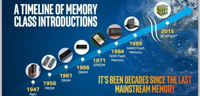 Intel y Micron, juntos pero no revueltos   NorbertoGallego.com :: Análisis de mercados y empresas de tecnología