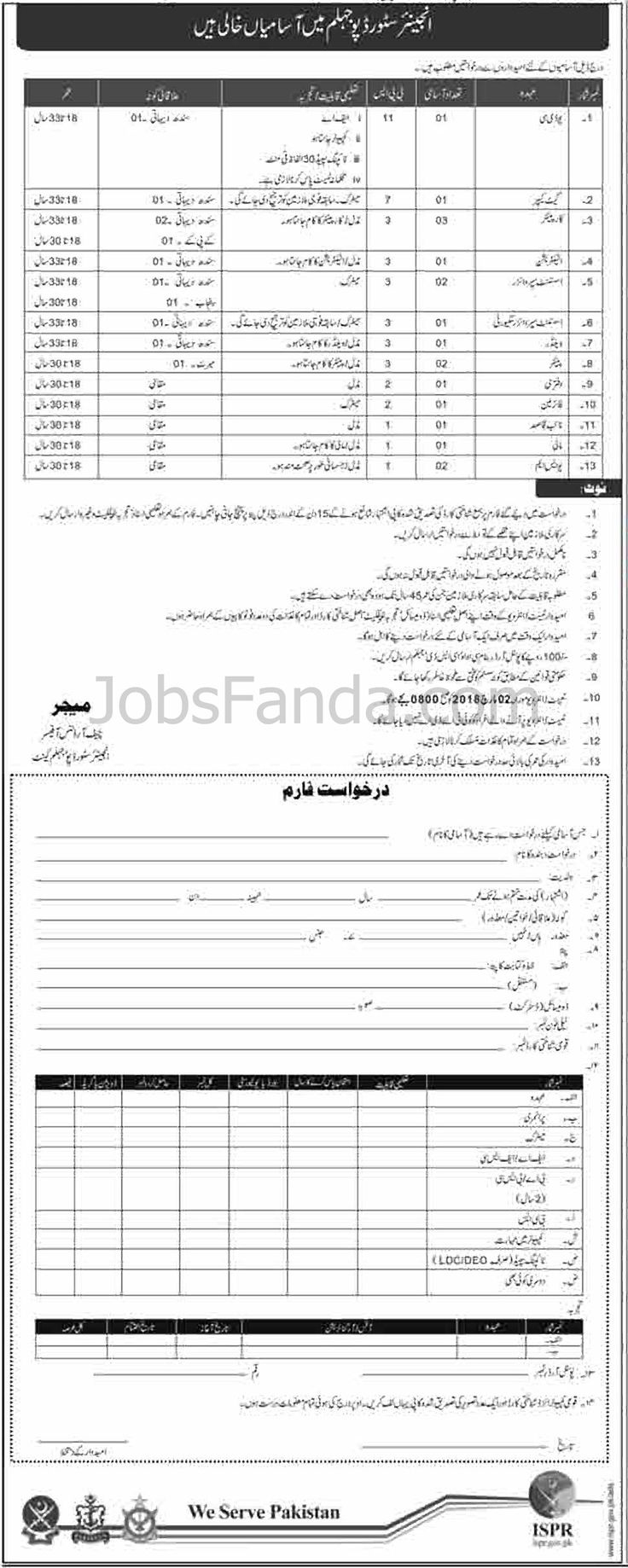 Best 25 government jobs ideas on pinterest federal resume job pakistan army engineer store depot jobs 2018 in jhelum for clerk and assistant supervisor https falaconquin