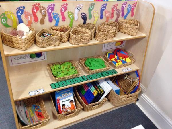 Classroom Ideas Eyfs ~ Littletownearlyyears on maths eyfs and area