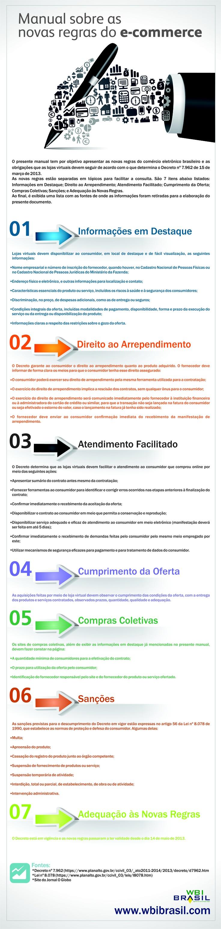 Infográfico: Decreto Lei 7.962: Novas Regras do Comércio Eletrônico no Brasil. #varejo #ecommerce