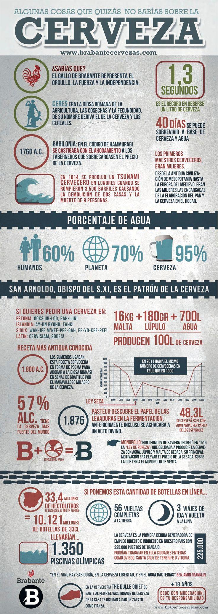 Algunas cosas que no sabías sobre la cerveza #infografia #infographic y en Canadian están las más frías!