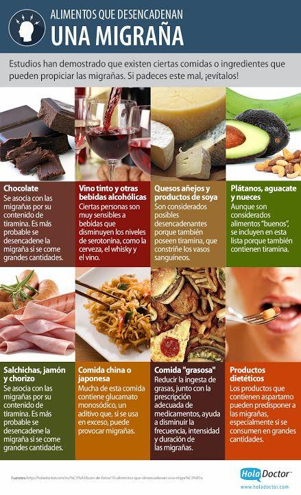 Alimentos que desencadena una migraña