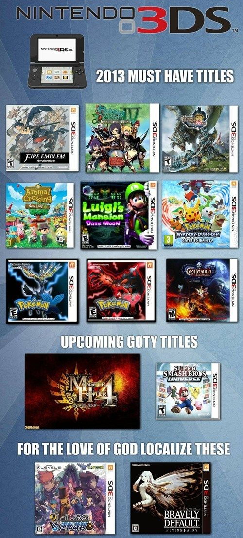 A Guide to 3DS Games in 2013. AKA my shopping list. I really really really really want all of these games!!: A and they forgot Rune Factory 4.