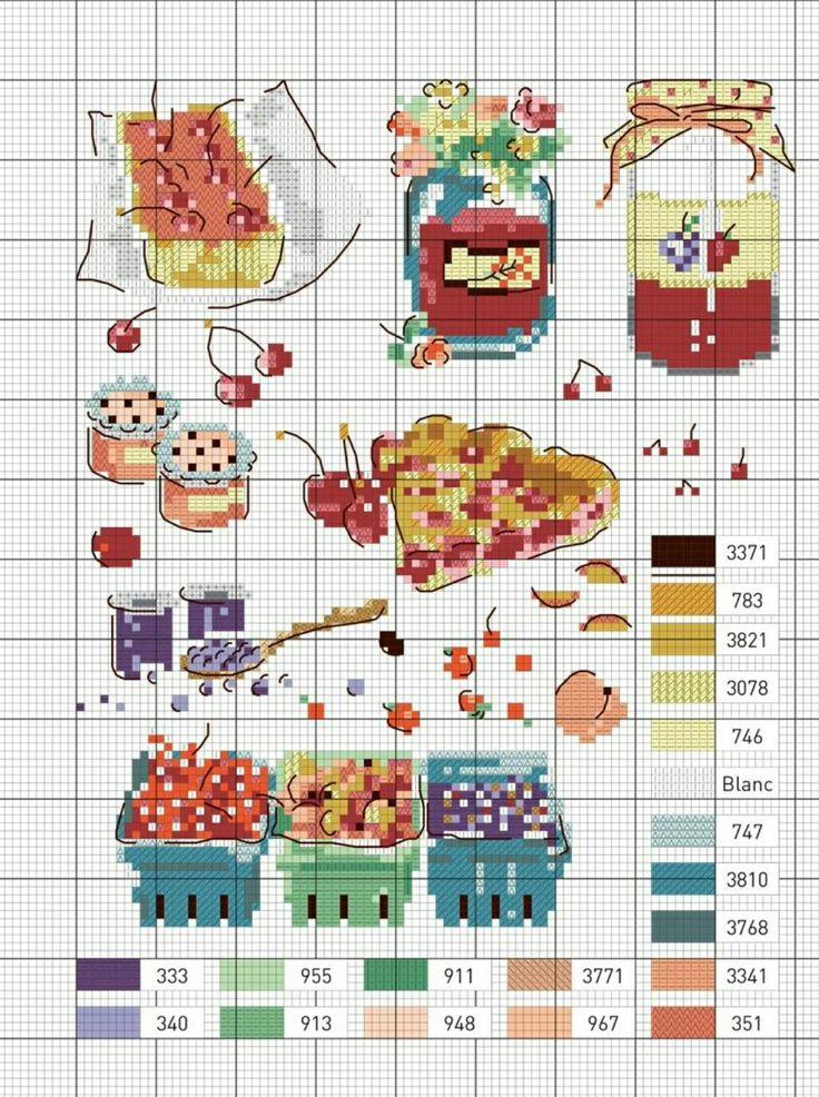#crossstitch #kanaviçe #şeker #reçel #meyveler #mutfak #candy #jam #fruits #kitchen