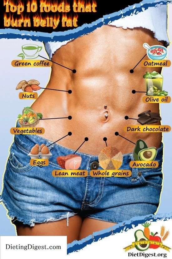 Foods every dieter or fitness maniac should be eating ... #fitness #diet Check out Dieting Digest