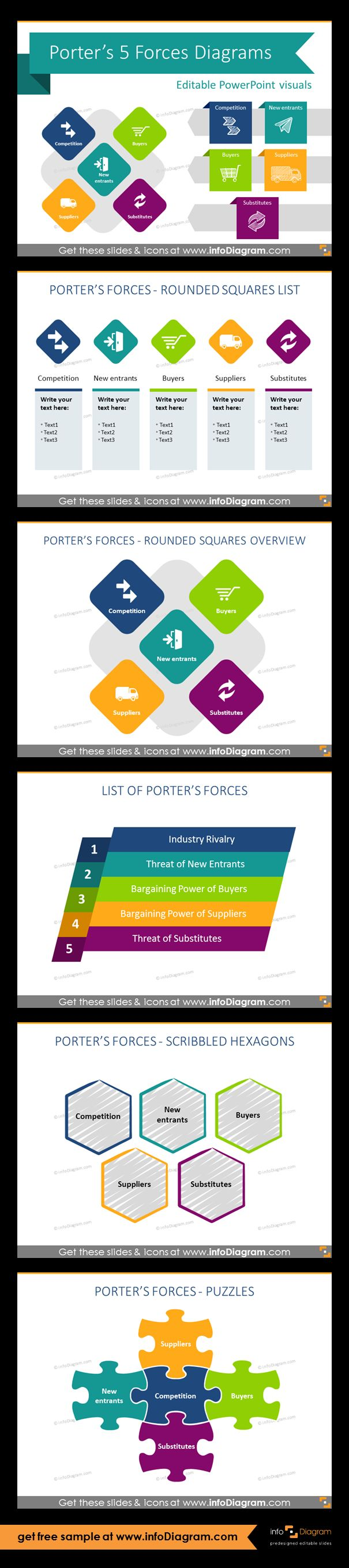 Collection of Porter's Forces diagrams as pre-designed PowerPoint slides. Set of various diagrams representing Porter's five forces: buyers, suppliers, competition, new entrants and product substitutes. Presentation template suitable for marketing and business development presentations. Fully editable style. Size and colors easy to adjust using PowerPoint editor.