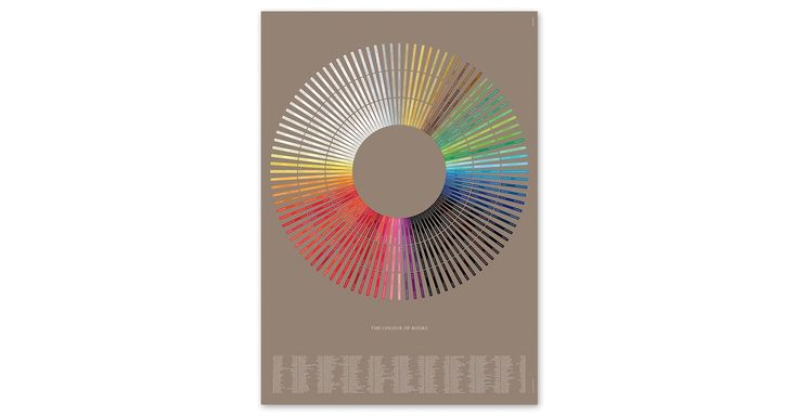 Three hundred books, all featuring a colour in their name, come together to form a stunningly hued piece of the colour wheel series from visual visionaries Dorothy. Within The Colour of Books, more apparent inclusions like Charlotte Perkins Gilman's The Yellow Wallpaper form a piece of the wheel beside less obvious inclusions such as Salman Rushdie's Midnight's Children . The bottom of the print features an A-Z list of the books in the wheel, along with the author's name and the year publ...