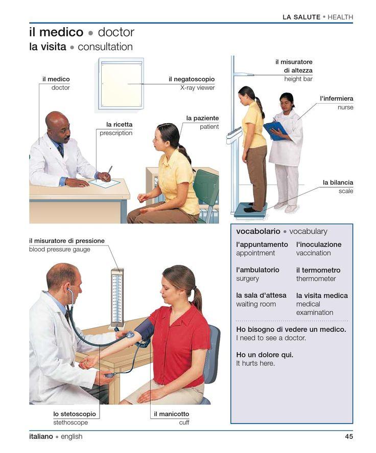 Doctor's Vocabulary in Italian
