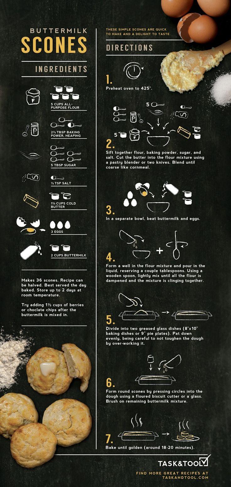 Delicious Buttermilk Scones Task u0026 Tool