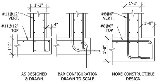 Block Retaining Wall Footing Design Retaining wall cad details