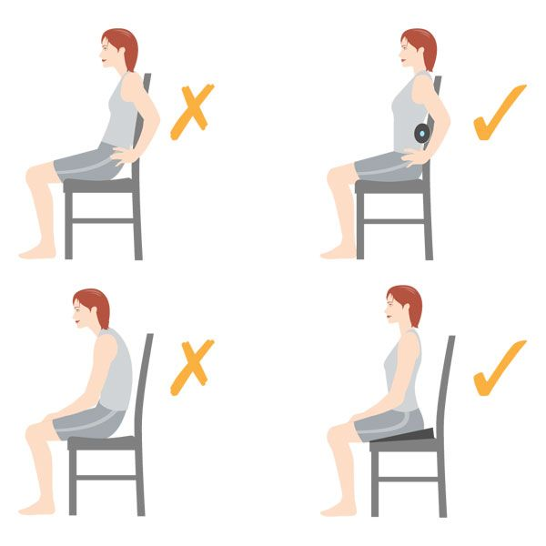 Good and Bad Sitting Posture Examples Cartoon
