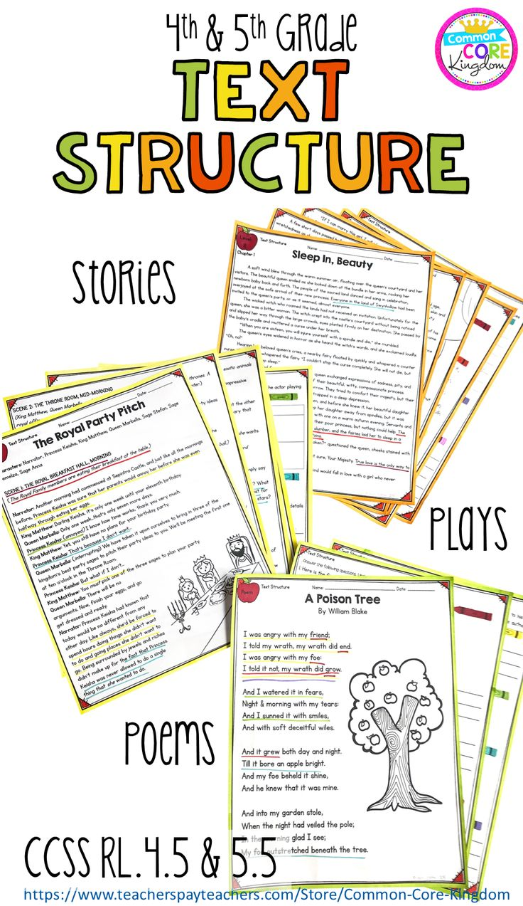 Text Structure in Stories, Poems and Plays 4th Grade RL.4