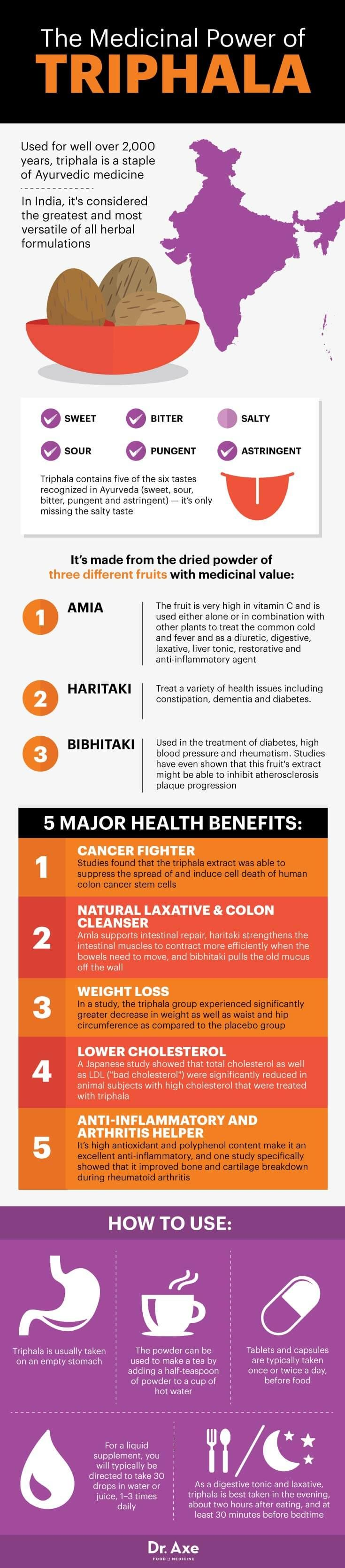 Triphala guide - Dr. Axe http://www.draxe.com #health #holistic #natural