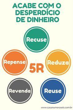 Acabe com o desperdício de dinheiro usando os 5R!