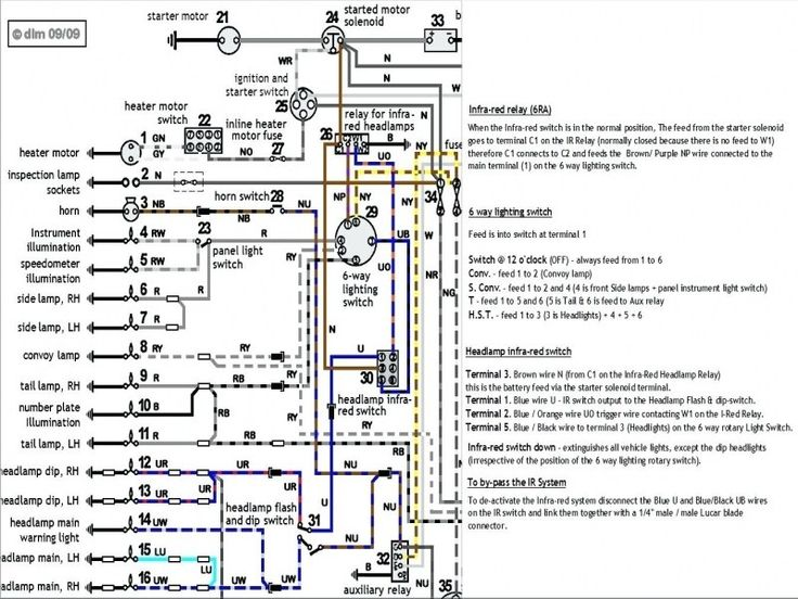 Land Rover Fuse Box Diagram Discovery Wiring Schemes Mg Engine With Fuse Box Land Rover Discovery Land Rover