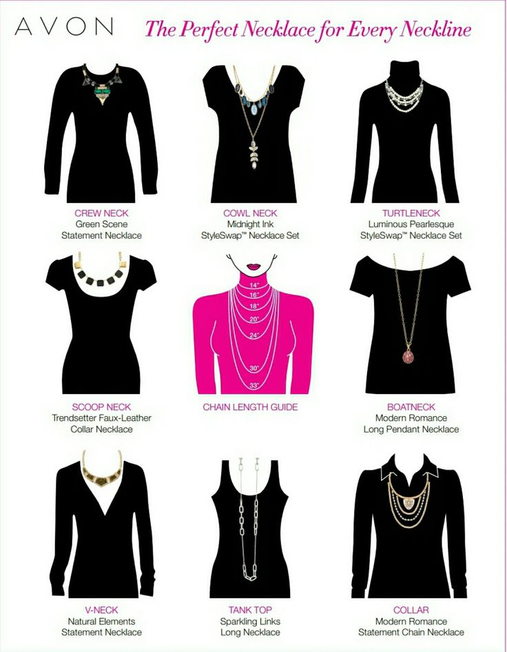 """From 14"""" to 33"""" necklace lengths, here's a necklace length chart to help you figure out which style necklace to where with that top! ~ Avon Lady Beth Bailey ~ Avon eStore LipstickShoesAndMore.com"""