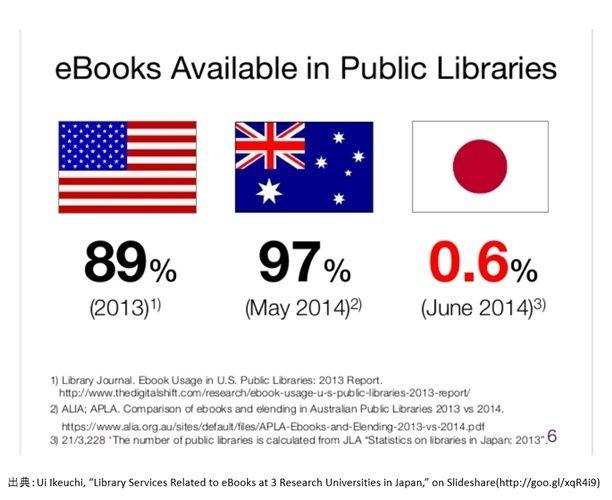 始まるか、電子図書館「仁義なき戦い」--新展開を迎えた日本の電子書籍 - CNET Japan