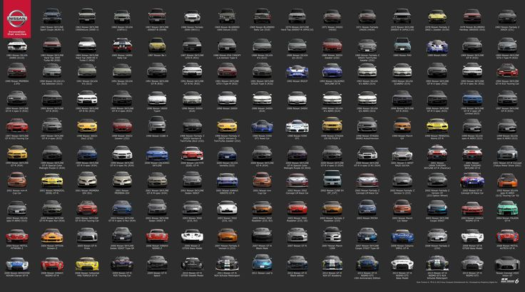 1000 Ideas About Skyline Gtr On Pinterest Nissan